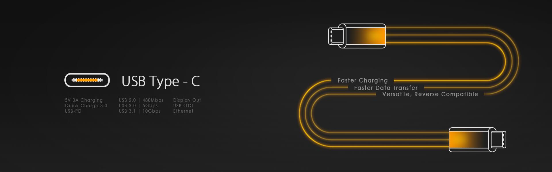 Câbles USB-C