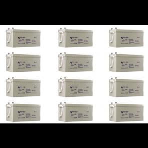 Batterie AGM Deep Cycle - 12V 110Ah Victron Energy - M8 X12