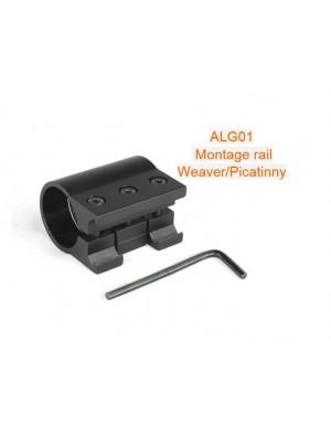 Montage rail Weaver/Picatinny ALG01